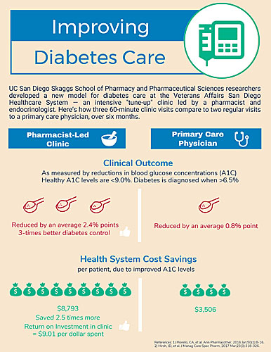 how has public healthcare policy influenced the formation of outpatient clinics in the healthcare sy Wellstar health system envisions a healthcare mall, of sorts, where mom can get a mammogram, dad can refill his cholesterol medication and junior can get his sports physical, all in the same place.